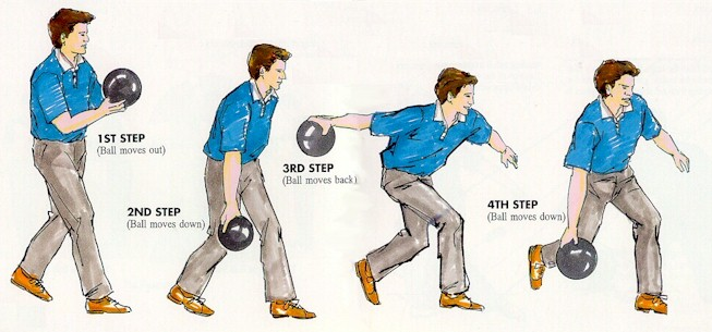 four step bowling approach