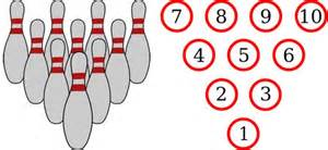 tips for improving a bowling score Use an iphone bowling app to score each  keep track of bowling statistics and improve your game  it is designed to give the avid bowler tips on.