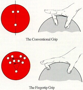How To Grip A Bowling Ball